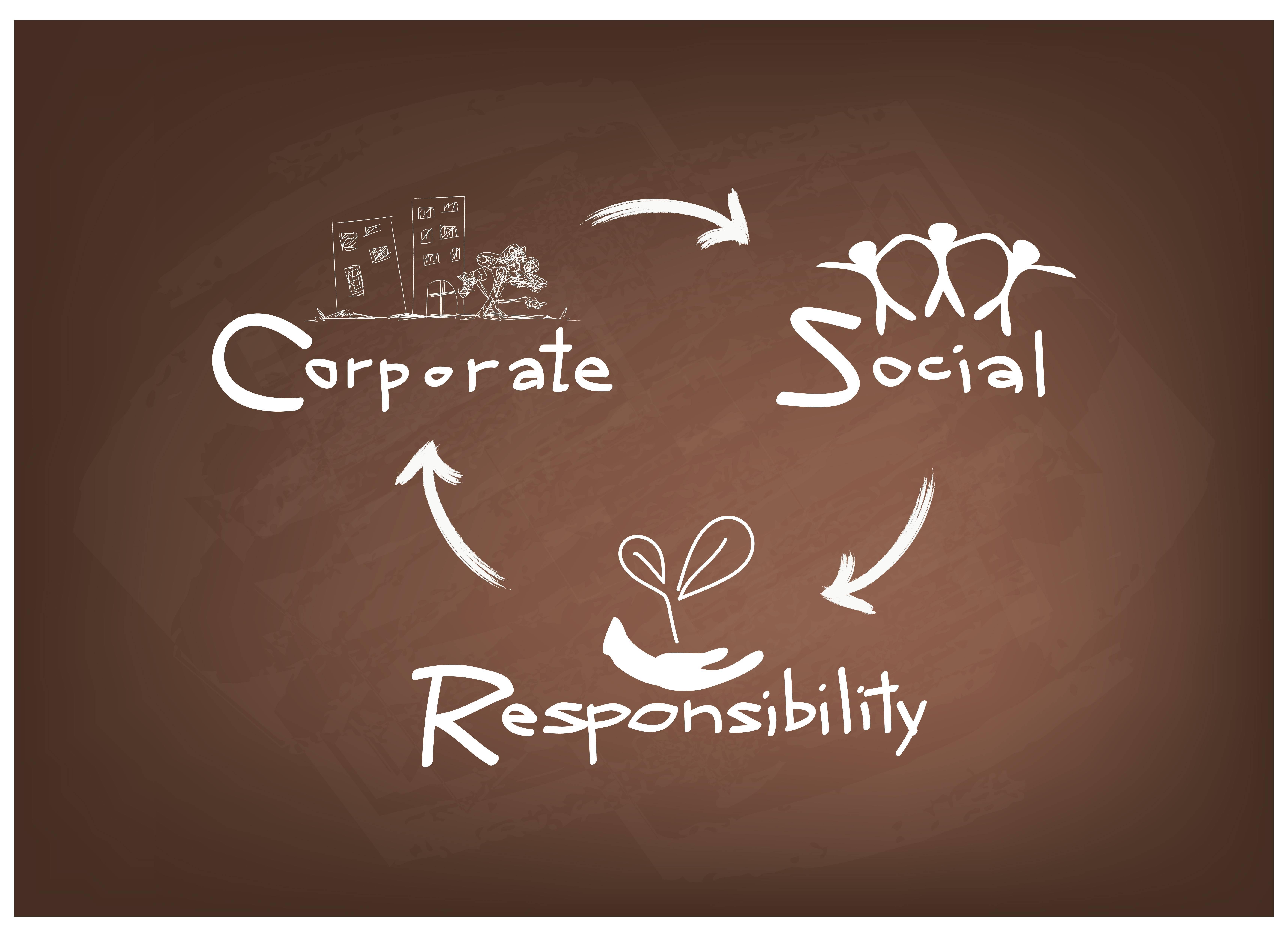 Responsabilidad social y medioambiental, cada vez más exigidas por los consumidores